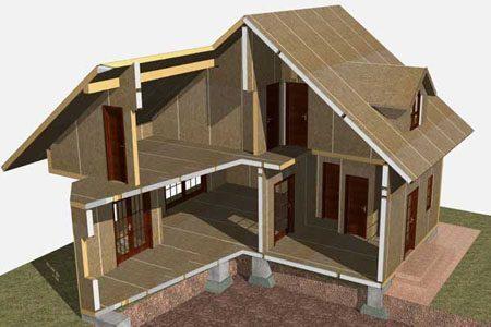 Строительство зданий на основе стеновых SIP панелей в Осинниках